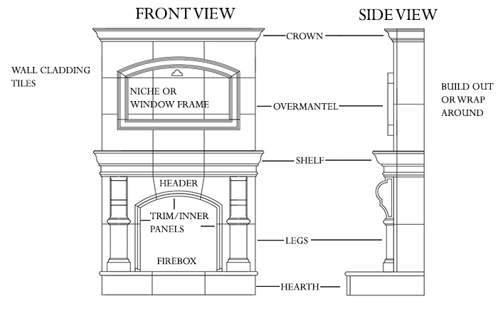 Chimney Dimensions Fireplace